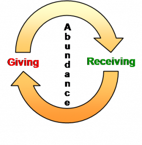 The Gift; Giving & Receiving this Christmas